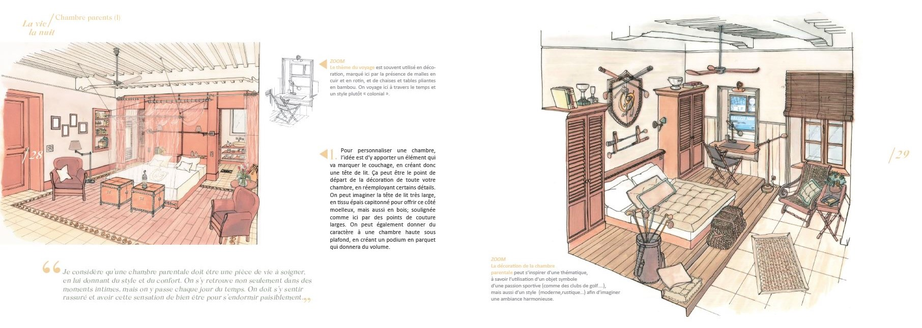 Illustrations architecture marocaine