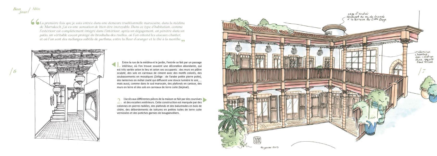 Illustrations et croquis d'architecture